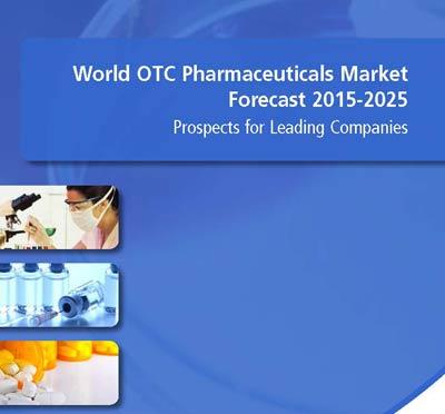 2015-2025 OTC pazar tahminleri